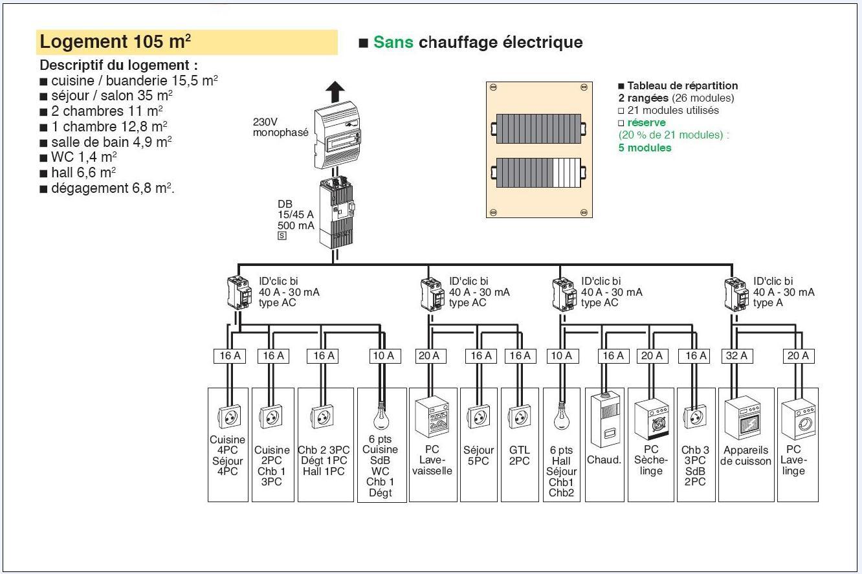 Bevorzugt Tableau electrique preequipe - Achat electronique HD08